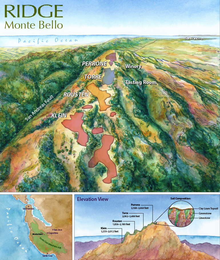 Ridge Monte Bello